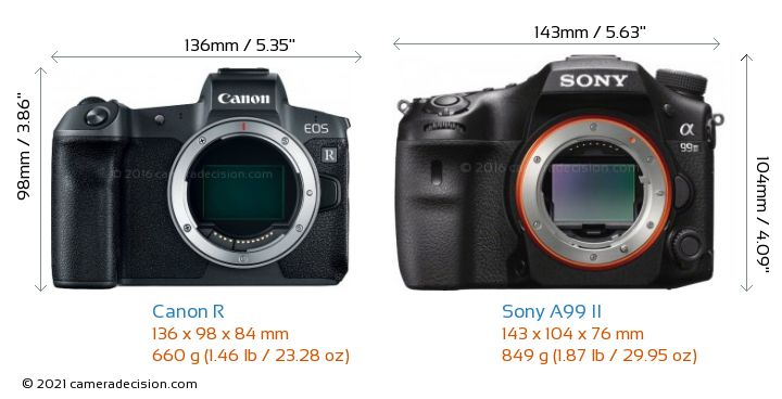 Canon R vs Sony A99 II Camera Size Comparison - Front View