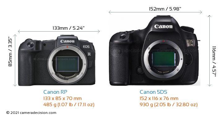 Canon RP vs Canon 5DS Camera Size Comparison - Front View