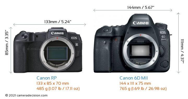 Canon RP vs Canon 6D MII Camera Size Comparison - Front View