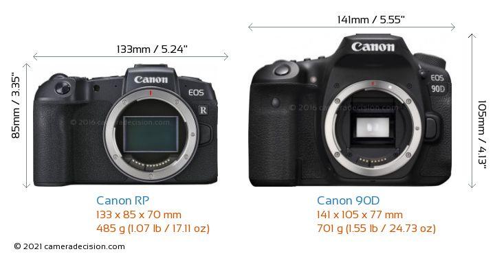 Canon RP vs Canon 90D Camera Size Comparison - Front View