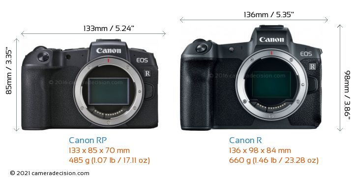 Canon RP vs Canon R Camera Size Comparison - Front View