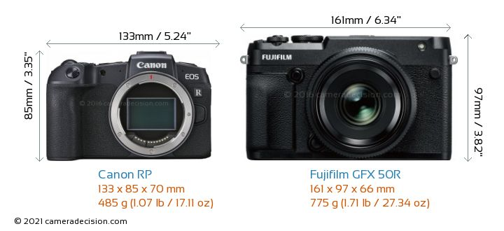 Canon RP vs Fujifilm GFX 50R Camera Size Comparison - Front View