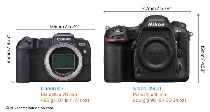 Canon RP vs Nikon D500 Camera Size Comparison - Front View