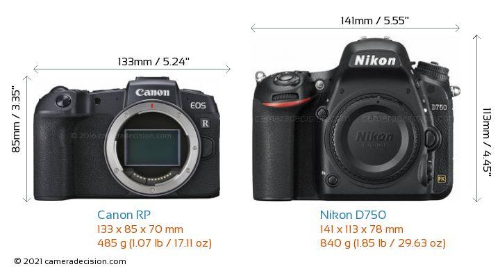 Canon RP vs Nikon D750 Camera Size Comparison - Front View