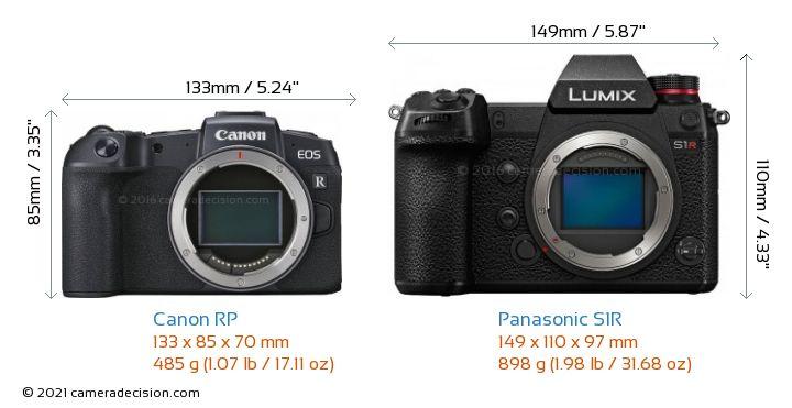 Canon RP vs Panasonic S1R Camera Size Comparison - Front View