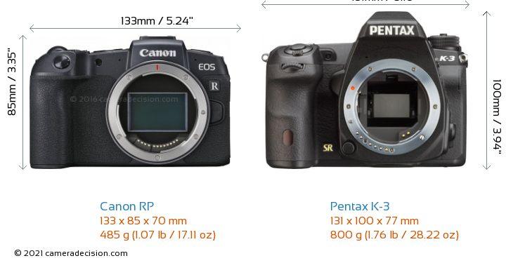 Canon RP vs Pentax K-3 Camera Size Comparison - Front View