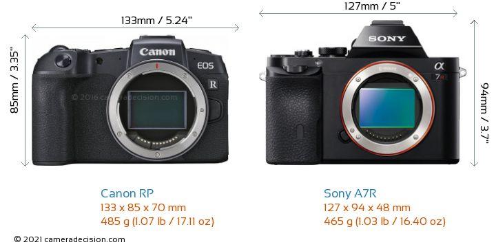 Canon RP vs Sony A7R Camera Size Comparison - Front View