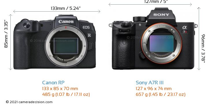 Canon RP vs Sony A7R III Camera Size Comparison - Front View