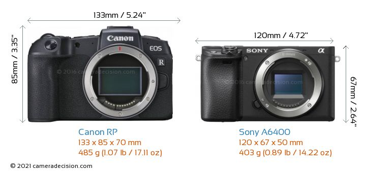 Canon RP vs Sony A6400 Camera Size Comparison - Front View