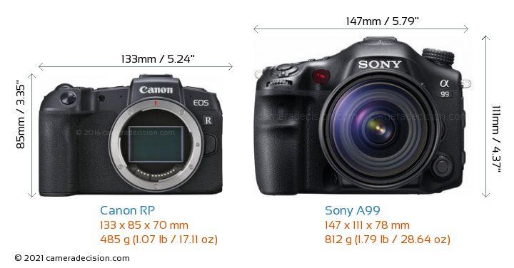 Canon RP vs Sony A99 Camera Size Comparison - Front View