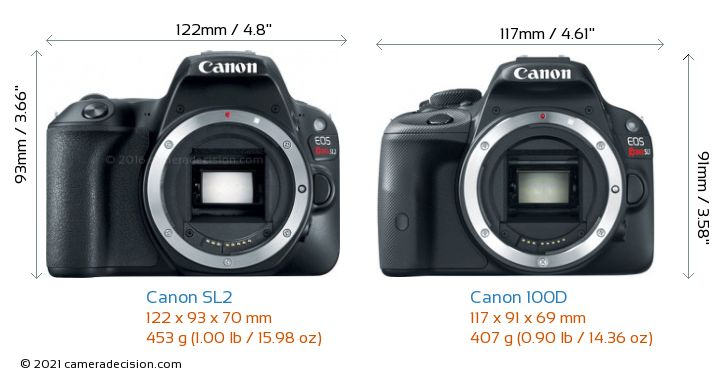 Canon SL2 vs Canon 100D Camera Size Comparison - Front View