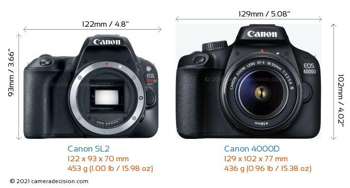 Canon SL2 vs Canon 4000D Camera Size Comparison - Front View