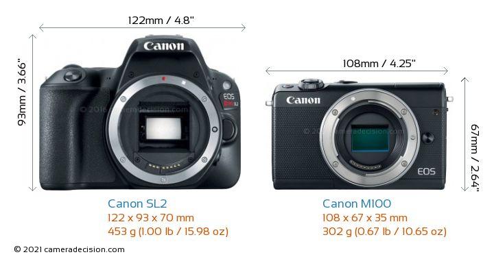 Canon SL2 vs Canon M100 Camera Size Comparison - Front View