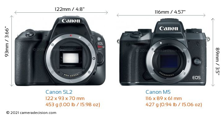 Canon SL2 vs Canon M5 Camera Size Comparison - Front View