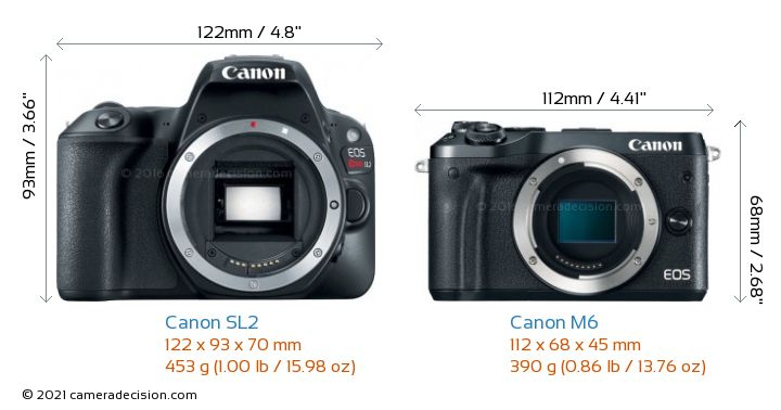 Canon SL2 vs Canon M6 Camera Size Comparison - Front View