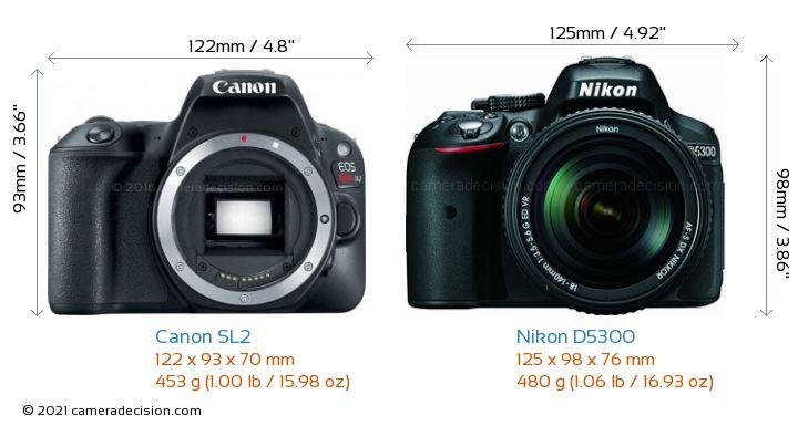Canon SL2 vs Nikon D5300 Camera Size Comparison - Front View