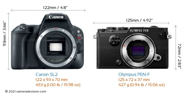 Canon SL2 vs Olympus PEN-F Camera Size Comparison - Front View