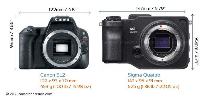 Canon SL2 vs Sigma Quattro Camera Size Comparison - Front View