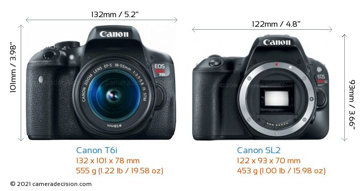 Canon T6i vs Canon SL2 Camera Size Comparison - Front View