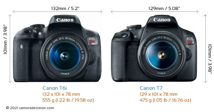 Canon T6i vs Canon T7 Camera Size Comparison - Front View