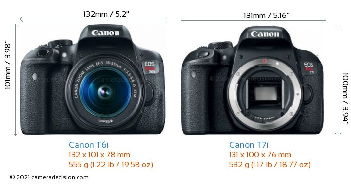 Canon T6i vs Canon T7i Camera Size Comparison - Front View