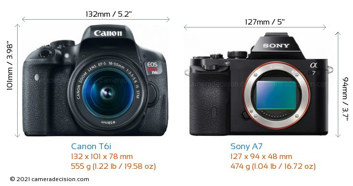 Canon T6i vs Sony A7 Camera Size Comparison - Front View