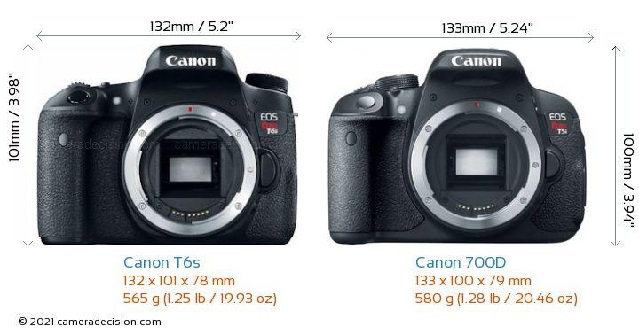 Canon T6s vs Canon 700D Camera Size Comparison - Front View