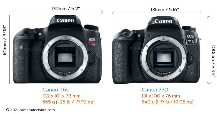 Canon T6s vs Canon 77D Camera Size Comparison - Front View