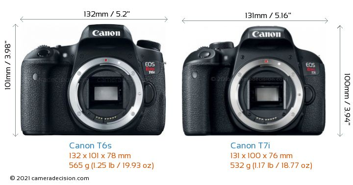 Canon T6s vs Canon T7i Camera Size Comparison - Front View