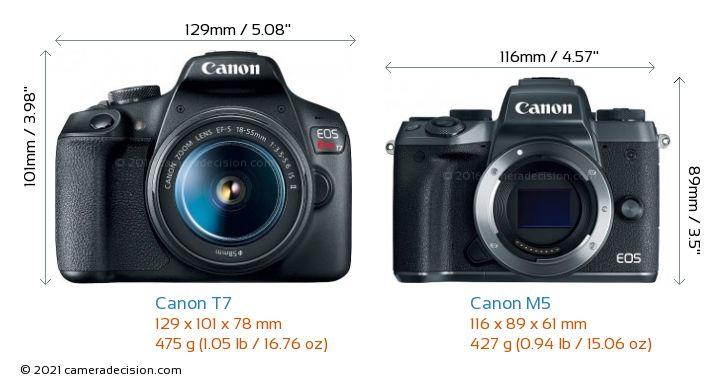Canon T7 vs Canon M5 Camera Size Comparison - Front View