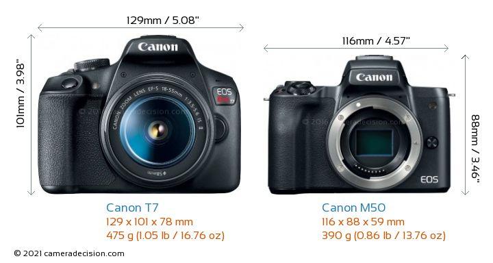 Canon T7 vs Canon M50 Camera Size Comparison - Front View