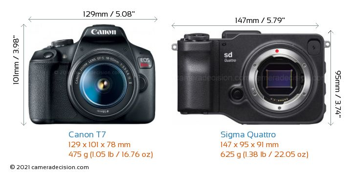 Canon T7 vs Sigma Quattro Camera Size Comparison - Front View