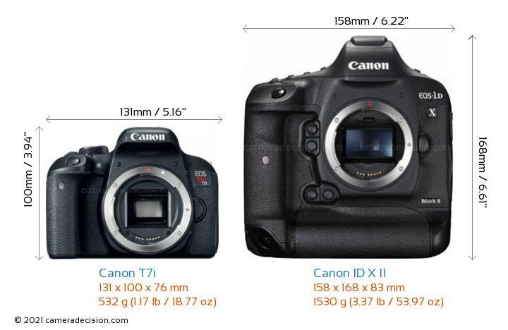 Canon T7i vs Canon 1D X II Camera Size Comparison - Front View