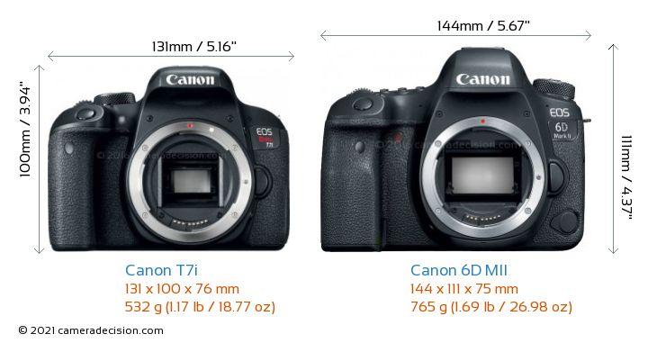 Canon T7i vs Canon 6D MII Camera Size Comparison - Front View