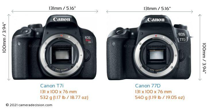 Canon T7i vs Canon 77D Camera Size Comparison - Front View
