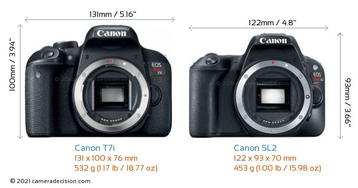 Canon T7i vs Canon SL2 Camera Size Comparison - Front View