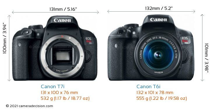 Canon T7i vs Canon T6i Camera Size Comparison - Front View