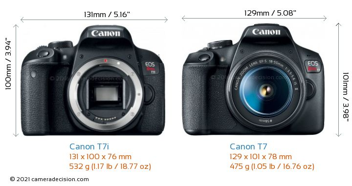 Canon T7i vs Canon T7 Camera Size Comparison - Front View