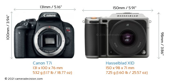 Canon T7i vs Hasselblad X1D Camera Size Comparison - Front View