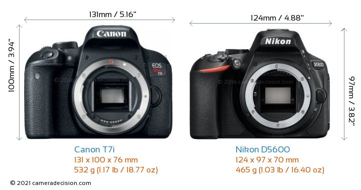 Canon T7i vs Nikon D5600 Camera Size Comparison - Front View