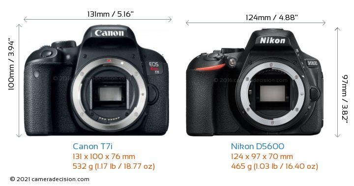 Canon T7i vs Nikon D5600 Camera Size Comparison - Front View