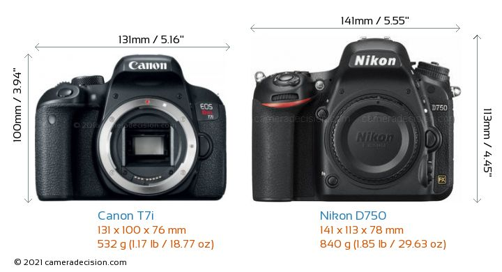 Canon T7i vs Nikon D750 Camera Size Comparison - Front View
