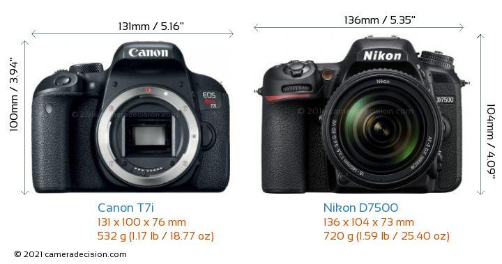 Canon T7i vs Nikon D7500 Camera Size Comparison - Front View