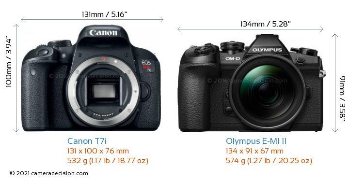 Canon T7i vs Olympus E-M1 II Camera Size Comparison - Front View