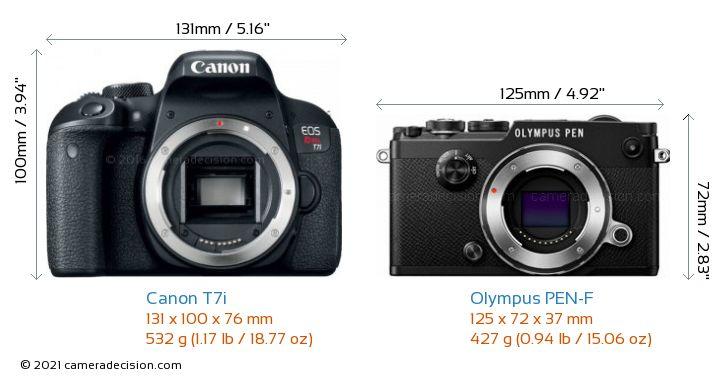 Canon T7i vs Olympus PEN-F Camera Size Comparison - Front View