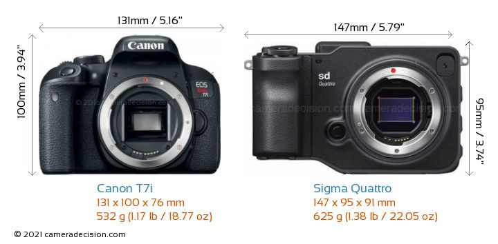 Canon T7i vs Sigma Quattro Camera Size Comparison - Front View