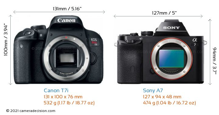 Canon T7i vs Sony A7 Camera Size Comparison - Front View