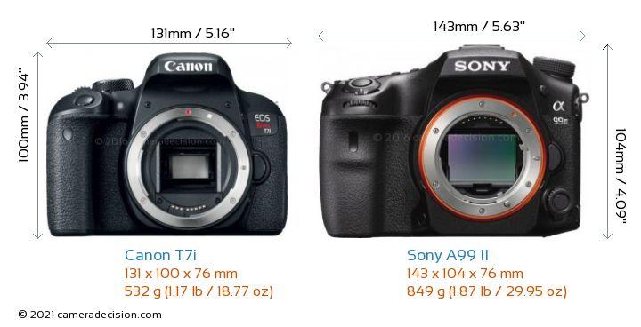 Canon T7i vs Sony A99 II Camera Size Comparison - Front View