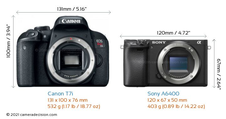 Canon T7i vs Sony A6400 Camera Size Comparison - Front View