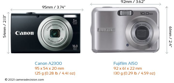 CANON POWERSHOT A150 DRIVER DOWNLOAD (2019)